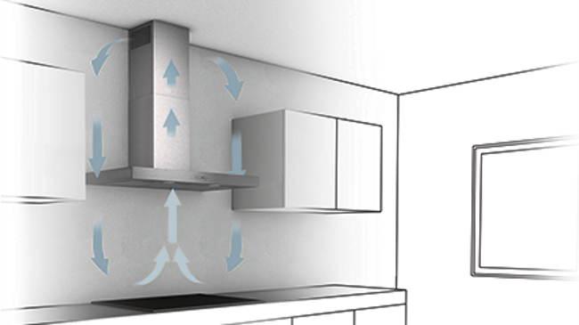 campanas extractoras sin salida de humo o recirculaci n. Black Bedroom Furniture Sets. Home Design Ideas